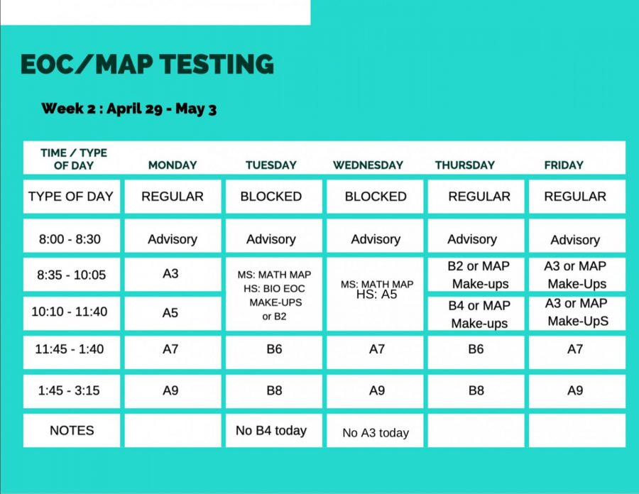 Schedule for April 29th - May 3rd.